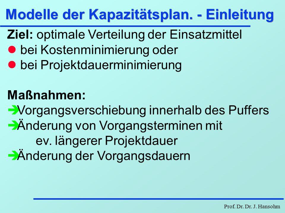 Prof. Dr. Dr. J. Hansohm Kostenminimierung durch max. Fluß 1 2 3 4 5 00 33 48 56 11 3/2 2000 0/0 8/6 500 3/2 1000 4/2 1000 5/3 1500 5/3 2000 Maximaler