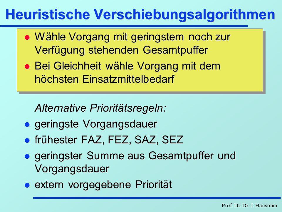 Prof. Dr. Dr. J. Hansohm Gebräuchliche Zielfunktionen Minimierung von: l Varianz GEMB t l max. Abweichung von GEMB l max { GEMB t | t=1,..., T} l Summ