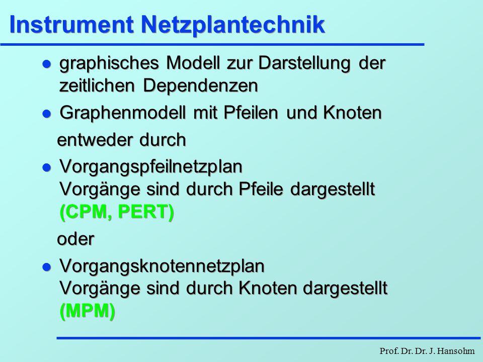 Prof. Dr. Dr. J. Hansohm Fragestellungen der Netzplantechnik Zeitplanung l kürzeste Gesamtprojektdauer l Anfangstermine aller Vorgänge l Endtermine al