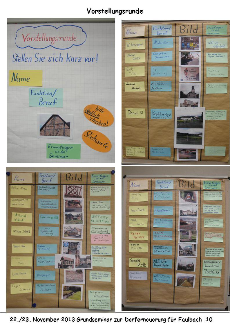 22./23. November 2013 Grundseminar zur Dorferneuerung für Faulbach 10 Vorstellungsrunde