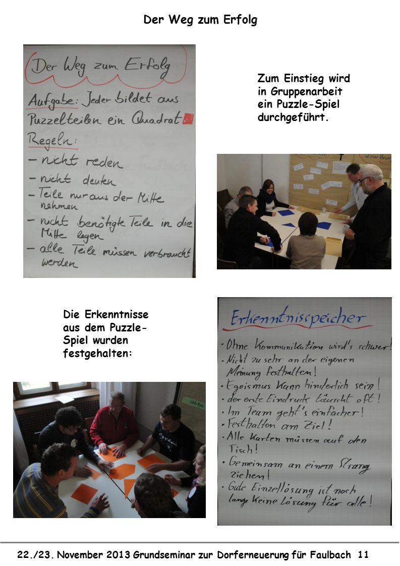 22./23. November 2013 Grundseminar zur Dorferneuerung für Faulbach 11 Der Weg zum Erfolg Zum Einstieg wird in Gruppenarbeit ein Puzzle-Spiel durchgefü