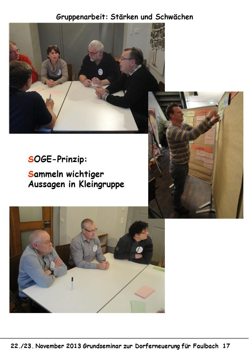 22./23. November 2013 Grundseminar zur Dorferneuerung für Faulbach 17 Gruppenarbeit: Stärken und Schwächen SOGE-Prinzip: Sammeln wichtiger Aussagen in