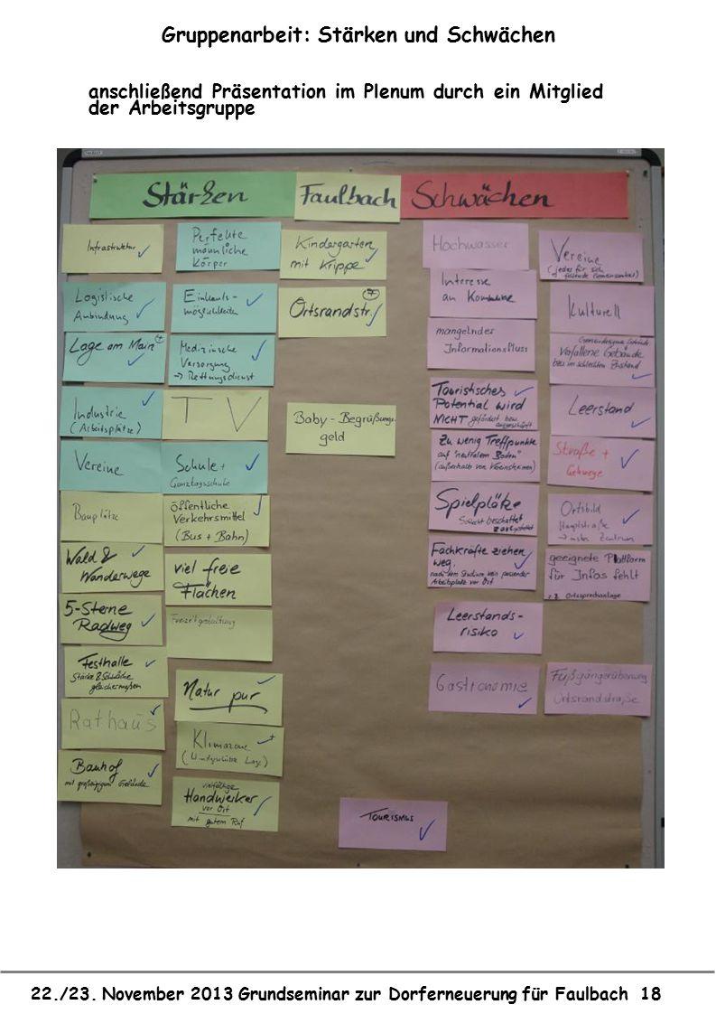 22./23. November 2013 Grundseminar zur Dorferneuerung für Faulbach 18 Gruppenarbeit: Stärken und Schwächen anschließend Präsentation im Plenum durch e
