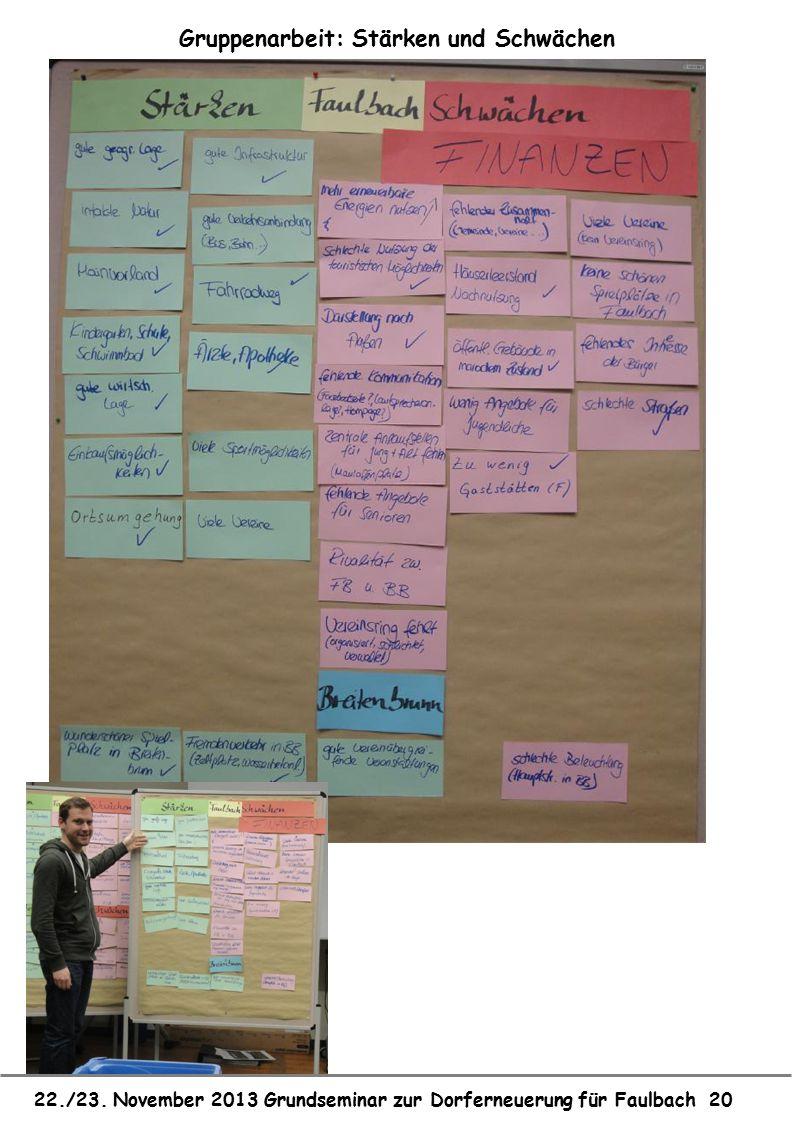 22./23. November 2013 Grundseminar zur Dorferneuerung für Faulbach 20 Gruppenarbeit: Stärken und Schwächen