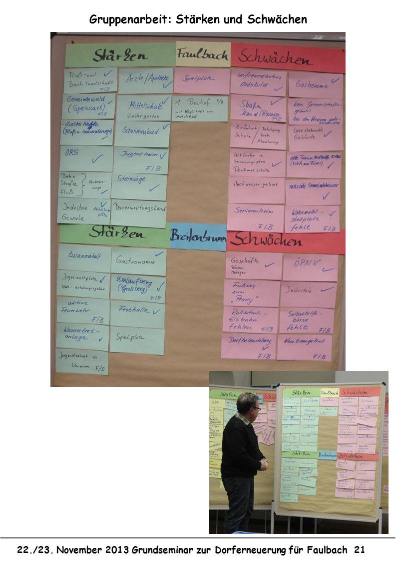 22./23. November 2013 Grundseminar zur Dorferneuerung für Faulbach 21 Gruppenarbeit: Stärken und Schwächen