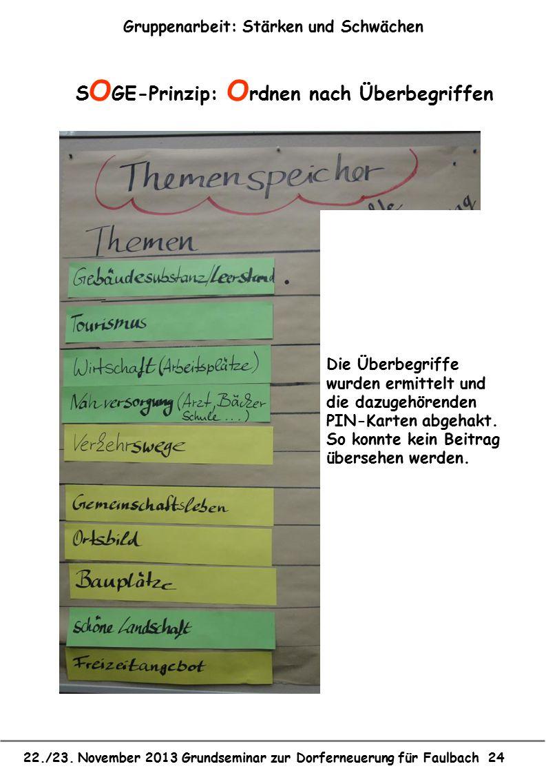 22./23. November 2013 Grundseminar zur Dorferneuerung für Faulbach 24 Gruppenarbeit: Stärken und Schwächen S O GE-Prinzip: O rdnen nach Überbegriffen