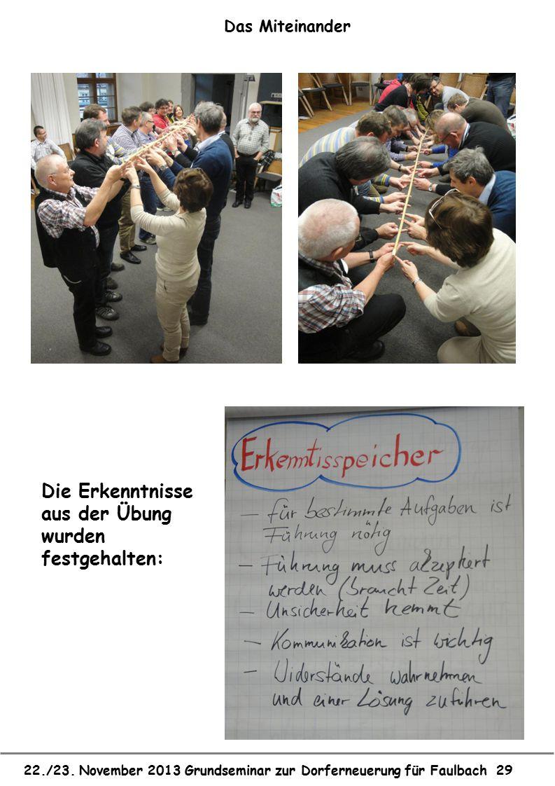 22./23. November 2013 Grundseminar zur Dorferneuerung für Faulbach 29 Die Erkenntnisse aus der Übung wurden festgehalten: Das Miteinander