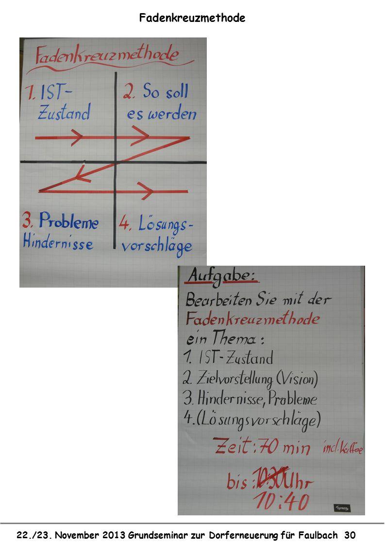 22./23. November 2013 Grundseminar zur Dorferneuerung für Faulbach 30 Fadenkreuzmethode