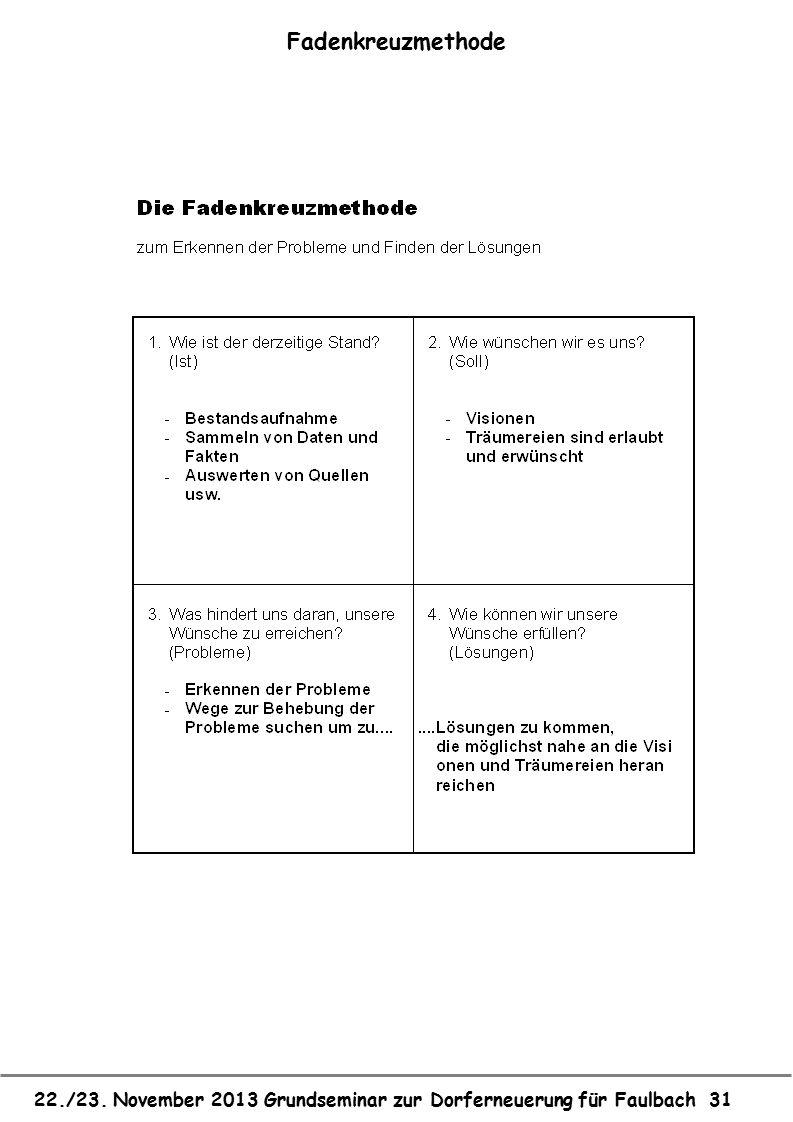 22./23. November 2013 Grundseminar zur Dorferneuerung für Faulbach 31 Fadenkreuzmethode