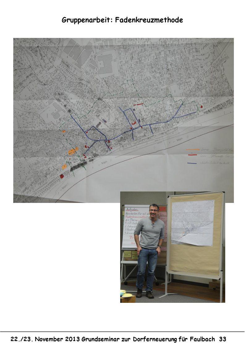 22./23. November 2013 Grundseminar zur Dorferneuerung für Faulbach 33 Gruppenarbeit: Fadenkreuzmethode