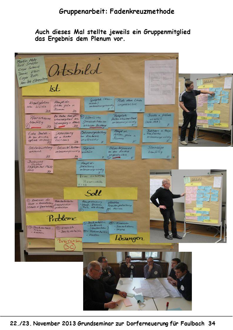 22./23. November 2013 Grundseminar zur Dorferneuerung für Faulbach 34 Gruppenarbeit: Fadenkreuzmethode Auch dieses Mal stellte jeweils ein Gruppenmitg