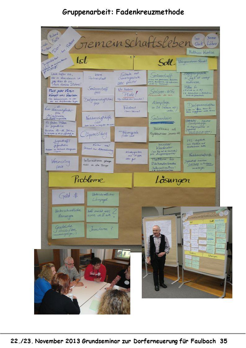 22./23. November 2013 Grundseminar zur Dorferneuerung für Faulbach 35 Gruppenarbeit: Fadenkreuzmethode