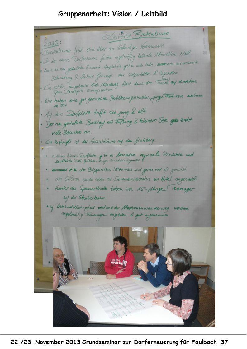 22./23. November 2013 Grundseminar zur Dorferneuerung für Faulbach 37 Gruppenarbeit: Vision / Leitbild