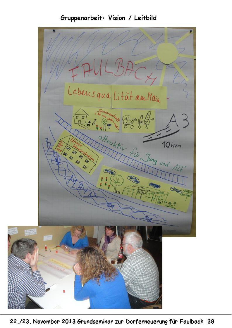 22./23. November 2013 Grundseminar zur Dorferneuerung für Faulbach 38 Gruppenarbeit: Vision / Leitbild
