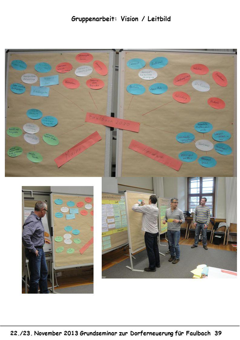 22./23. November 2013 Grundseminar zur Dorferneuerung für Faulbach 39 Gruppenarbeit: Vision / Leitbild
