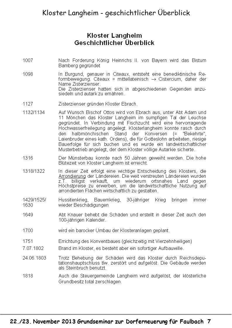 22./23. November 2013 Grundseminar zur Dorferneuerung für Faulbach 7 Kloster Langheim - geschichtlicher Überblick
