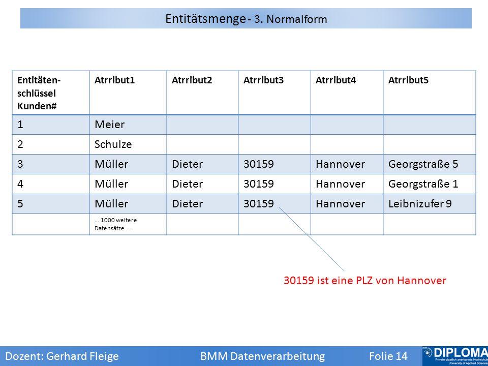 Entitäten- schlüssel Kunden# Atrribut1Atrribut2Atrribut3Atrribut4Atrribut5 1Meier 2Schulze 3MüllerDieter30159HannoverGeorgstraße 5 4MüllerDieter30159HannoverGeorgstraße 1 5MüllerDieter30159HannoverLeibnizufer 9 … 1000 weitere Datensätze … 30159 ist eine PLZ von Hannover Dozent: Gerhard Fleige BMM Datenverarbeitung Folie 14 Entitätsmenge - 3.