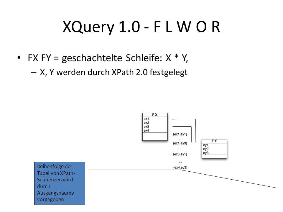 XQuery 1.0 - F L W O R FX FY = geschachtelte Schleife: X * Y, – X, Y werden durch XPath 2.0 festgelegt Reihenfolge der Tupel von XPath- Sequenzen wird durch Ausgangsbäume vorgegeben