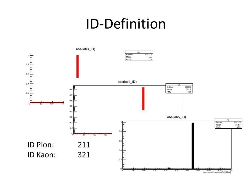 ID-Definition ID Pion: 211 ID Kaon: 321