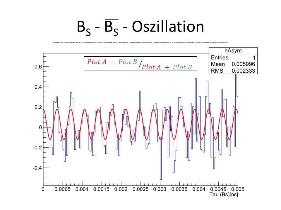 B S - B S - Oszillation