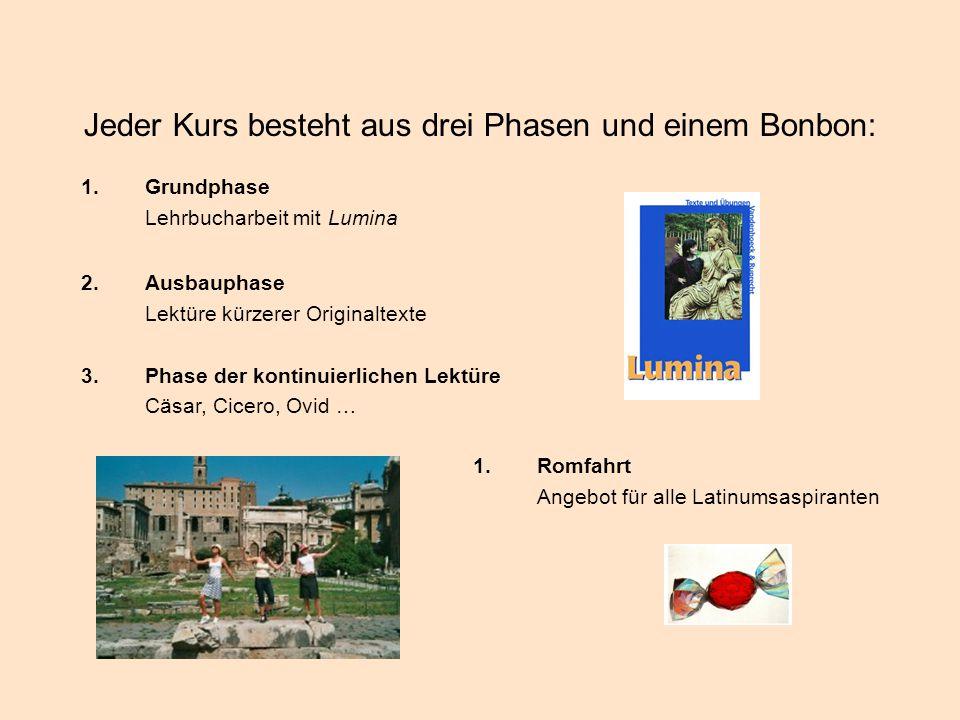 Jeder Kurs besteht aus drei Phasen und einem Bonbon: 1.Grundphase Lehrbucharbeit mit Lumina 2.Ausbauphase Lektüre kürzerer Originaltexte 3.Phase der k