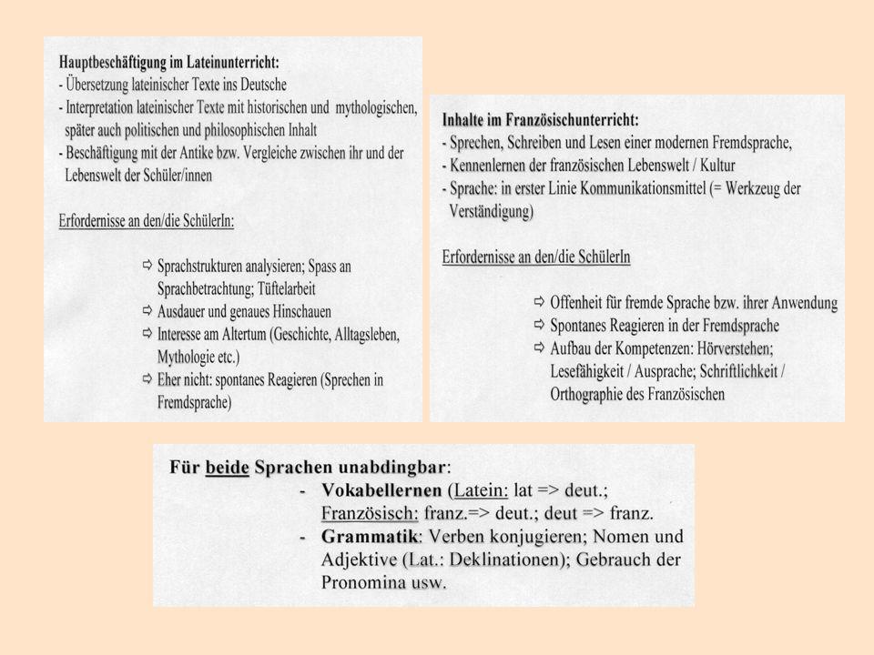 Inhalte des Lateinunterrichts Jeder Kurs besteht aus drei Phasen und einem Bonbon: 1.Grundphase Lehrbucharbeit mit Lumina