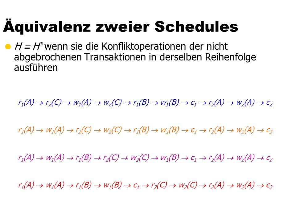 Äquivalenz zweier Schedules  H  H' wenn sie die Konfliktoperationen der nicht abgebrochenen Transaktionen in derselben Reihenfolge ausführen r 1 (A)  r 2 (C)  w 1 (A)  w 2 (C)  r 1 (B)  w 1 (B)  c 1  r 2 (A)  w 2 (A)  c 2 r 1 (A)  w 1 (A)  r 2 (C)  w 2 (C)  r 1 (B)  w 1 (B)  c 1  r 2 (A)  w 2 (A)  c 2 r 1 (A)  w 1 (A)  r 1 (B)  r 2 (C)  w 2 (C)  w 1 (B)  c 1  r 2 (A)  w 2 (A)  c 2 r 1 (A)  w 1 (A)  r 1 (B)  w 1 (B)  c 1  r 2 (C)  w 2 (C)  r 2 (A)  w 2 (A)  c 2