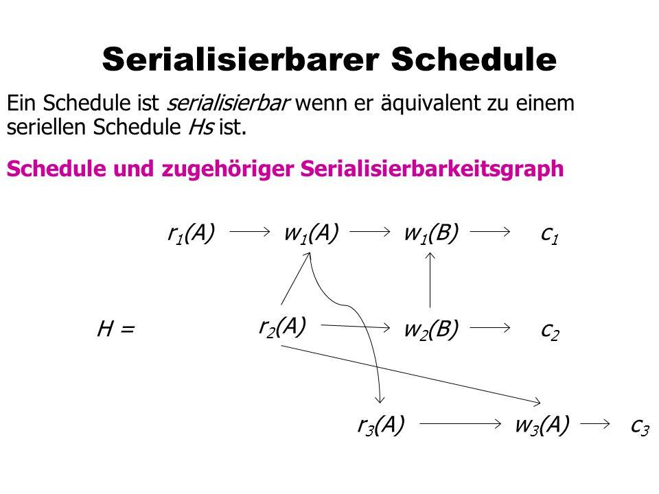 Serialisierbarer Schedule Ein Schedule ist serialisierbar wenn er äquivalent zu einem seriellen Schedule Hs ist.