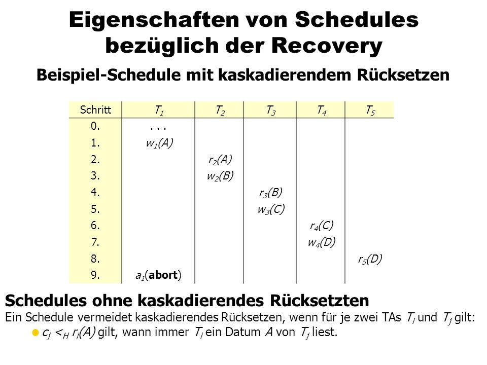Eigenschaften von Schedules bezüglich der Recovery Beispiel-Schedule mit kaskadierendem Rücksetzen SchrittT1T1 T2T2 T3T3 T4T4 T5T5 0....