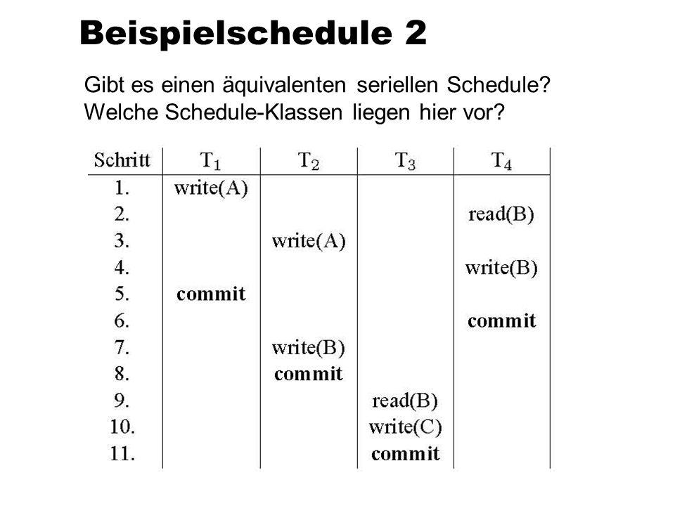 Beispielschedule 2 Gibt es einen äquivalenten seriellen Schedule.