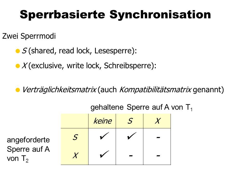 Sperrbasierte Synchronisation Zwei Sperrmodi  S (shared, read lock, Lesesperre):  X (exclusive, write lock, Schreibsperre):  Verträglichkeitsmatrix (auch Kompatibilitätsmatrix genannt) keineSX S - X -- angeforderte Sperre auf A von T 2 gehaltene Sperre auf A von T 1