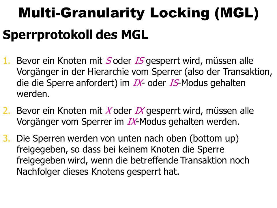 Multi-Granularity Locking (MGL) Sperrprotokoll des MGL 1.Bevor ein Knoten mit S oder IS gesperrt wird, müssen alle Vorgänger in der Hierarchie vom Sperrer (also der Transaktion, die die Sperre anfordert) im IX- oder IS-Modus gehalten werden.