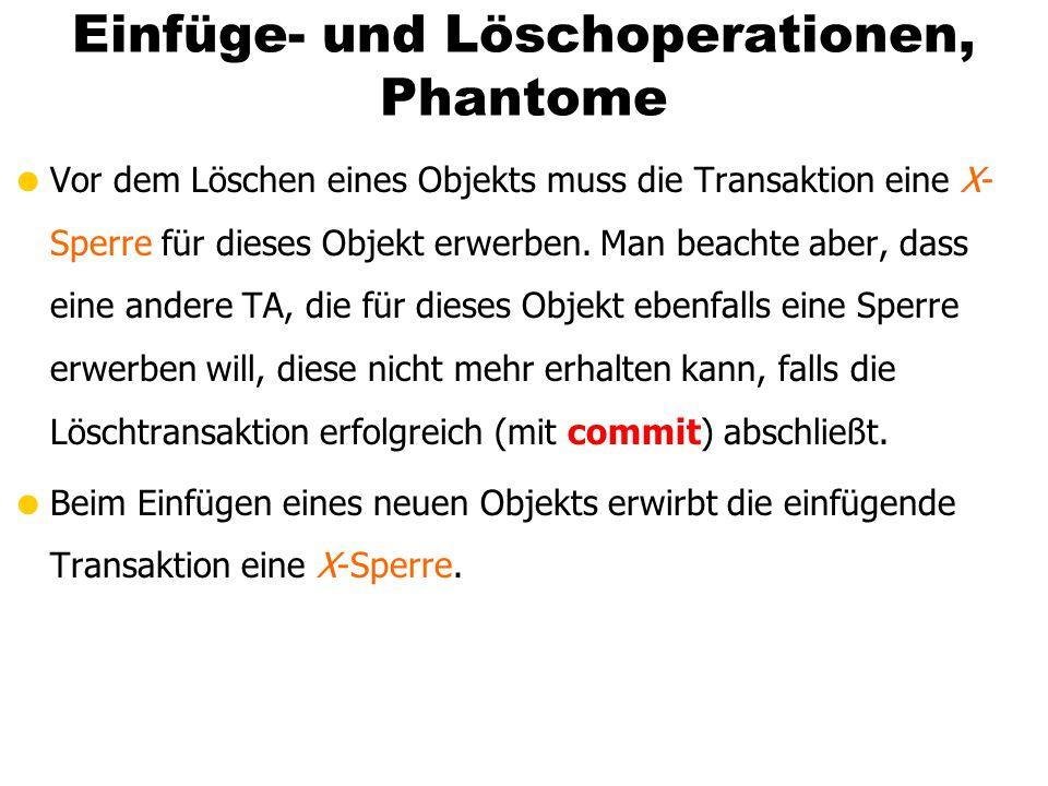 Einfüge- und Löschoperationen, Phantome  Vor dem Löschen eines Objekts muss die Transaktion eine X- Sperre für dieses Objekt erwerben.