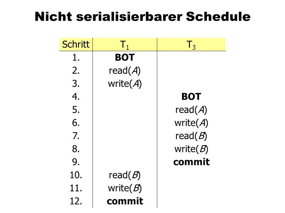 Serialisierbarkeitstheorem Ein Schedule H ist genau dann serialisierbar, wenn der zugehörige Serialisierbarkeitsgraph SG(H) azyklisch ist.