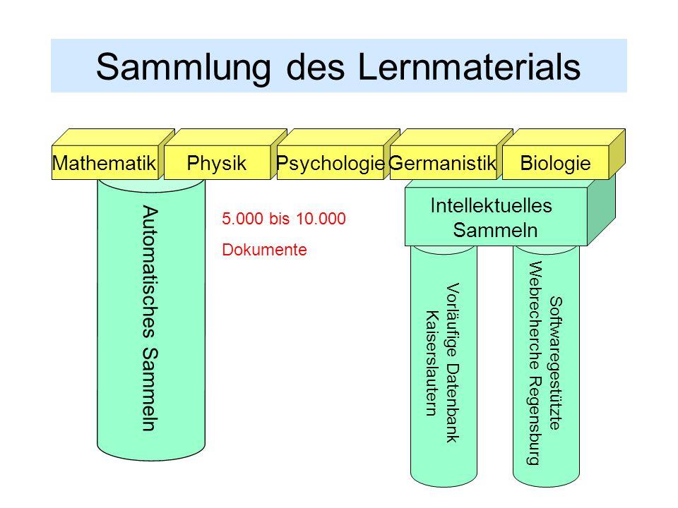Vorläufige Datenbank Kaiserslautern Softwaregestützte Webrecherche Regensburg Intellektuelles Sammeln Automatisches Sammeln Mathematik Sammlung des Lernmaterials PhysikPsychologieGermanistikBiologie 5.000 bis 10.000 Dokumente
