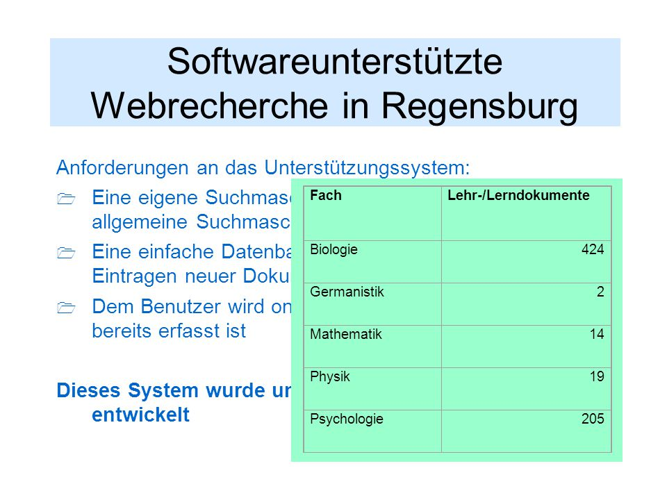 Softwareunterstützte Webrecherche in Regensburg Anforderungen an das Unterstützungssystem:  Eine eigene Suchmaschine indiziert auch Seiten die allgem