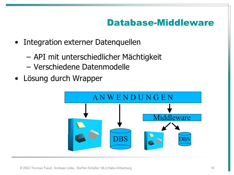 © 2002 Thomas Faust, Andreas Linke, Steffen Schäfer; MLU Halle-Wittenberg10 Database-Middleware Integration externer Datenquellen –API mit unterschied