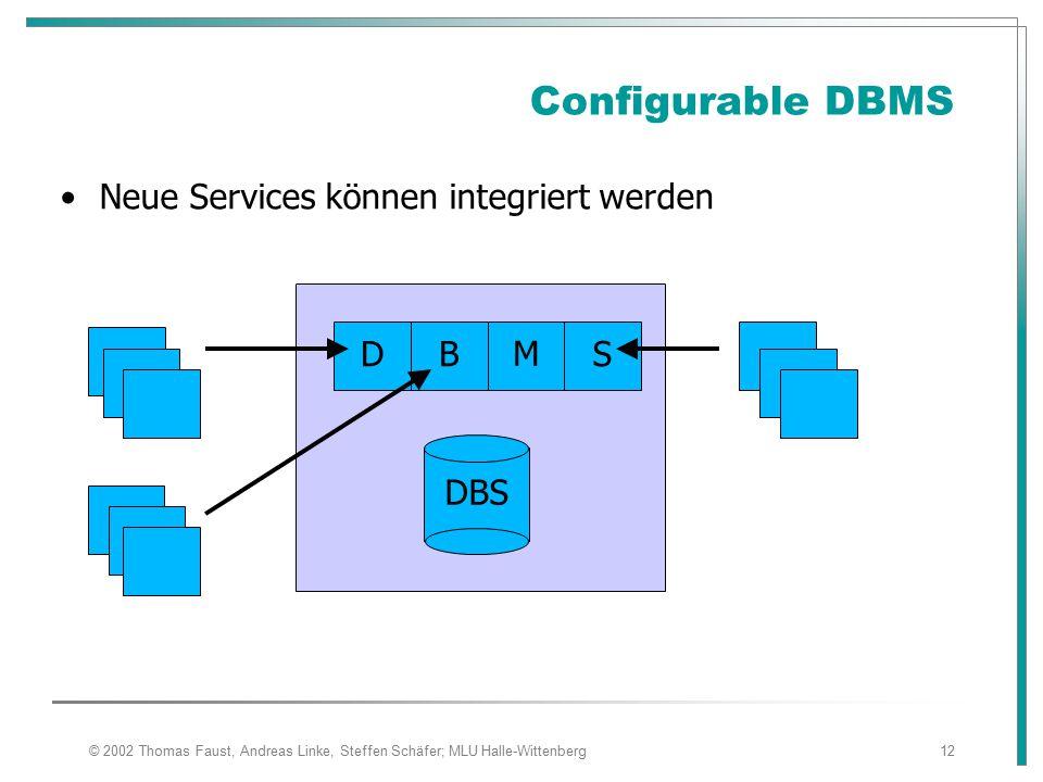 © 2002 Thomas Faust, Andreas Linke, Steffen Schäfer; MLU Halle-Wittenberg12 Configurable DBMS Neue Services können integriert werden D DBS B M S