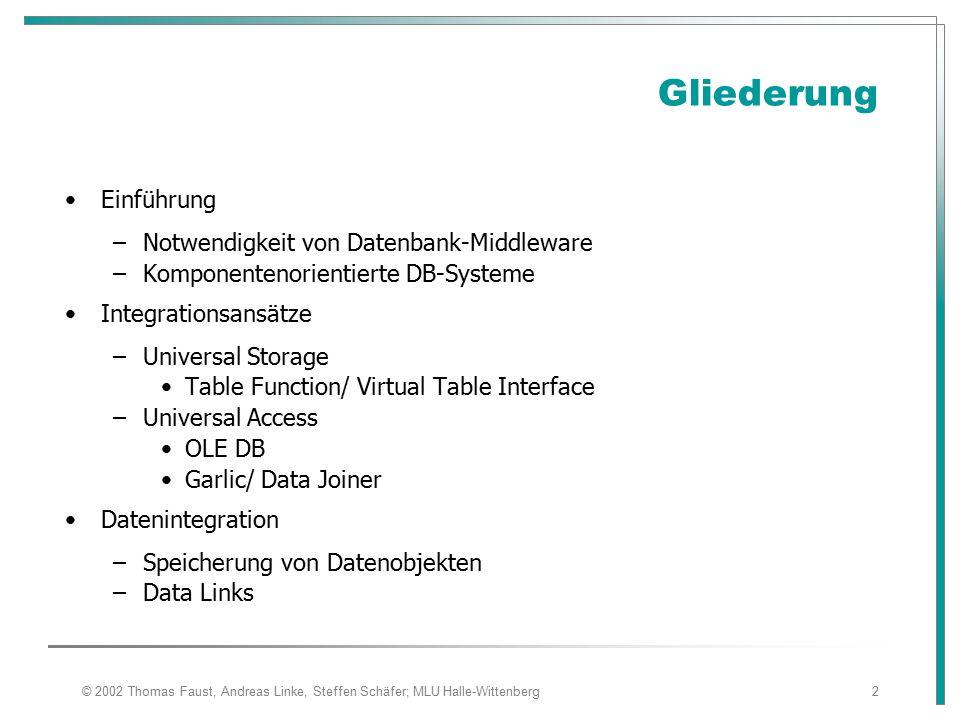 © 2002 Thomas Faust, Andreas Linke, Steffen Schäfer; MLU Halle-Wittenberg33 Image Management Document Relational System Management Database select from where,, Gottseidank verwenden wir Garlic...