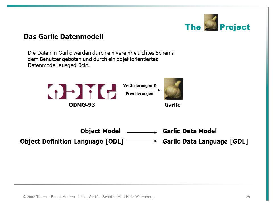 © 2002 Thomas Faust, Andreas Linke, Steffen Schäfer; MLU Halle-Wittenberg29 The Project Das Garlic Datenmodell Die Daten in Garlic werden durch ein vereinheitlichtes Schema dem Benutzer geboten und durch ein objektorientiertes Datenmodell ausgedrückt.