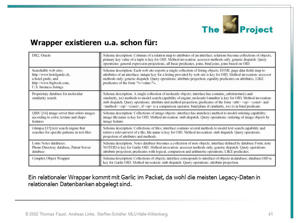 © 2002 Thomas Faust, Andreas Linke, Steffen Schäfer; MLU Halle-Wittenberg41 The Project Wrapper existieren u.a.