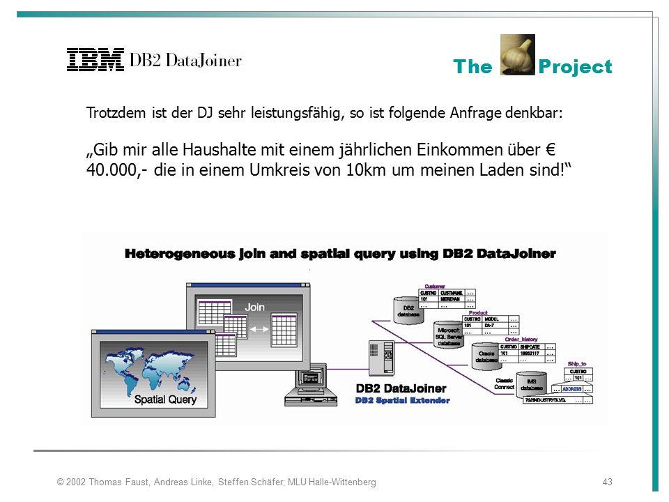 """© 2002 Thomas Faust, Andreas Linke, Steffen Schäfer; MLU Halle-Wittenberg43 The Project Trotzdem ist der DJ sehr leistungsfähig, so ist folgende Anfrage denkbar: """"Gib mir alle Haushalte mit einem jährlichen Einkommen über € 40.000,- die in einem Umkreis von 10km um meinen Laden sind!"""