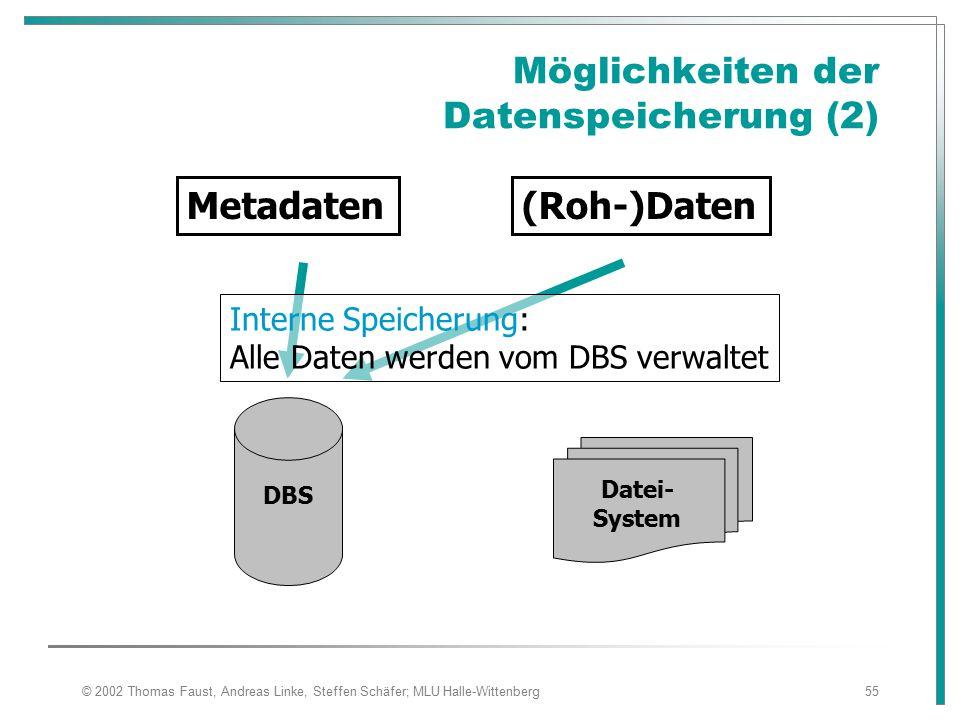© 2002 Thomas Faust, Andreas Linke, Steffen Schäfer; MLU Halle-Wittenberg55 Möglichkeiten der Datenspeicherung (2) Metadaten(Roh-)Daten DBS Datei- System Interne Speicherung: Alle Daten werden vom DBS verwaltet