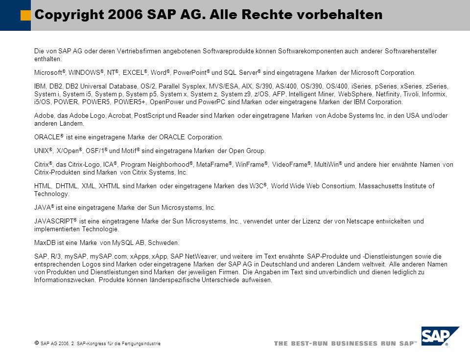  SAP AG 2006, 2. SAP-Kongress für die Fertigungsindustrie Copyright 2006 SAP AG. Alle Rechte vorbehalten Die von SAP AG oder deren Vertriebsfirmen an