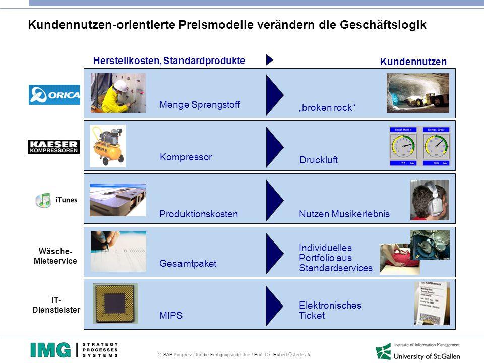 2. SAP-Kongress für die Fertigungsindustrie / Prof. Dr. Hubert Österle / 5 Kundennutzen-orientierte Preismodelle verändern die Geschäftslogik Produkti