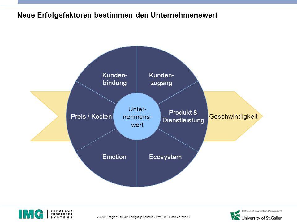 2. SAP-Kongress für die Fertigungsindustrie / Prof. Dr. Hubert Österle / 7 Neue Erfolgsfaktoren bestimmen den Unternehmenswert Kunden- bindung Preis /