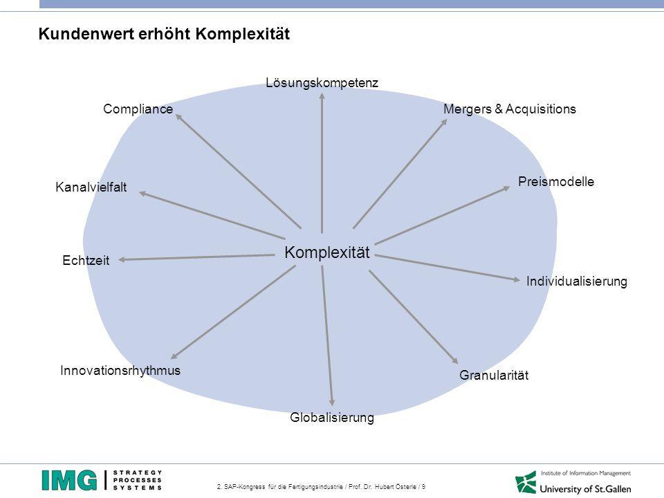 2. SAP-Kongress für die Fertigungsindustrie / Prof. Dr. Hubert Österle / 9 Lösungskompetenz Komplexität Individualisierung Globalisierung Echtzeit Kan