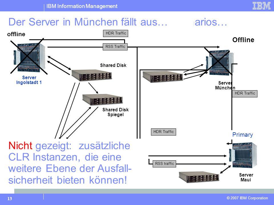 IBM Information Management © 2007 IBM Corporation IBM Information Management © 2007 IBM Corporation 13 Beispiel eines komplexen Failover Szenarios…Ser