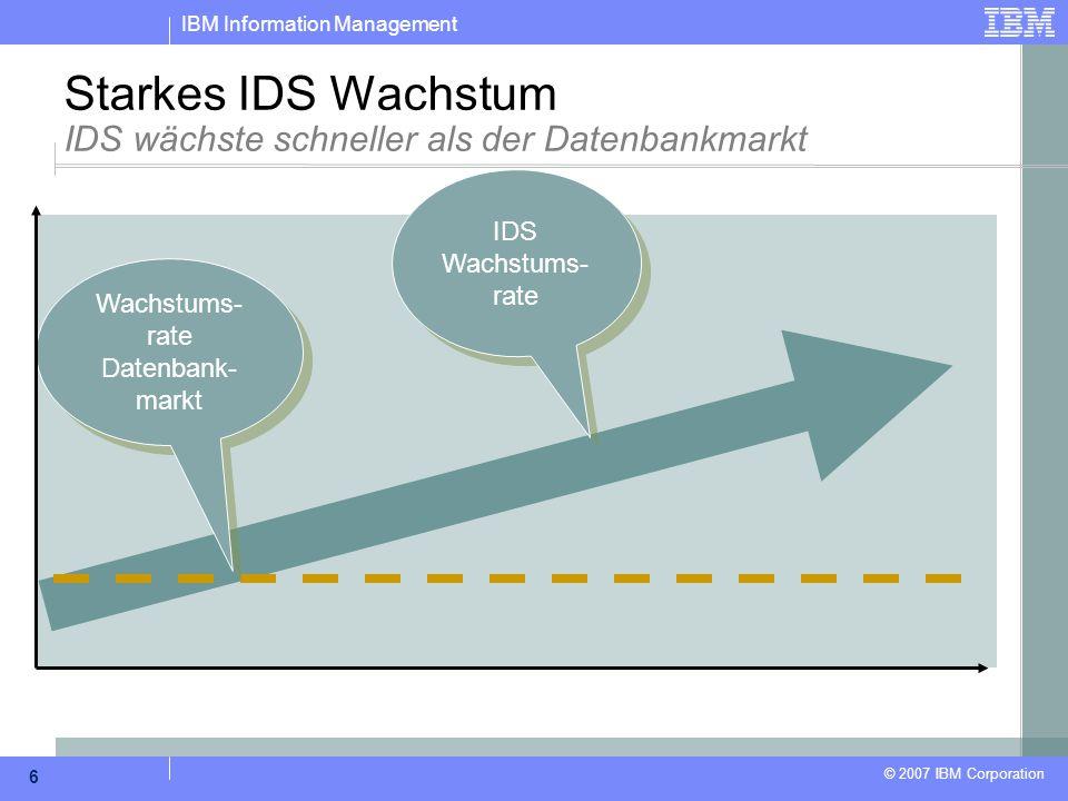 IBM Information Management © 2007 IBM Corporation 17 Schnelle Reaktion auf Änderungsanforderungen IDS addressiert die Herausforderungen an die Informationsverwaltung  Robust  Verfügbar  Sicher  Anpassbar  Schnell  Flexibel  Verborgen  Minimal  Preiswert Zuverlässig Agil Unsichtbar