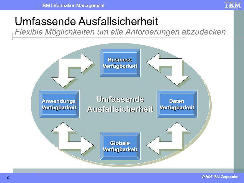 IBM Information Management © 2007 IBM Corporation 8 Umfassende Ausfallsicherheit Umfassende Ausfallsicherheit Flexible Möglichkeiten um alle Anforderu